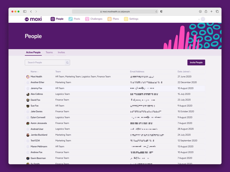 A screenshot showing all the employees in an organisation on Moxi